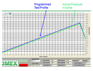pre-programmed-test-profile-vs-actual-pressure